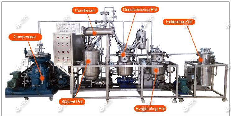 small scale sandalwood oil extractoin machine for sales